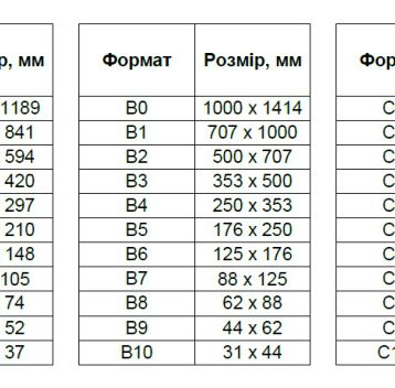 94_formati-paperu-720.jpg